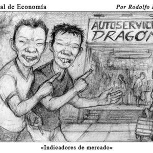 Indicadores de mercado